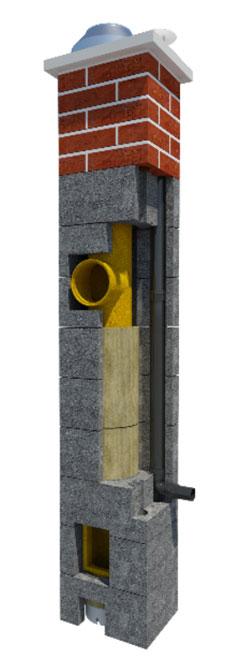 komínové průduchy