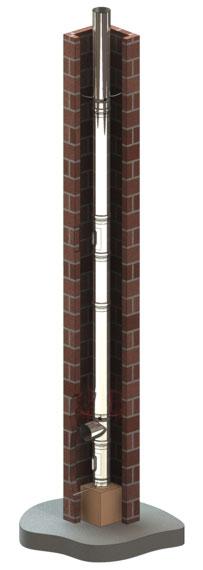 vložkování komína
